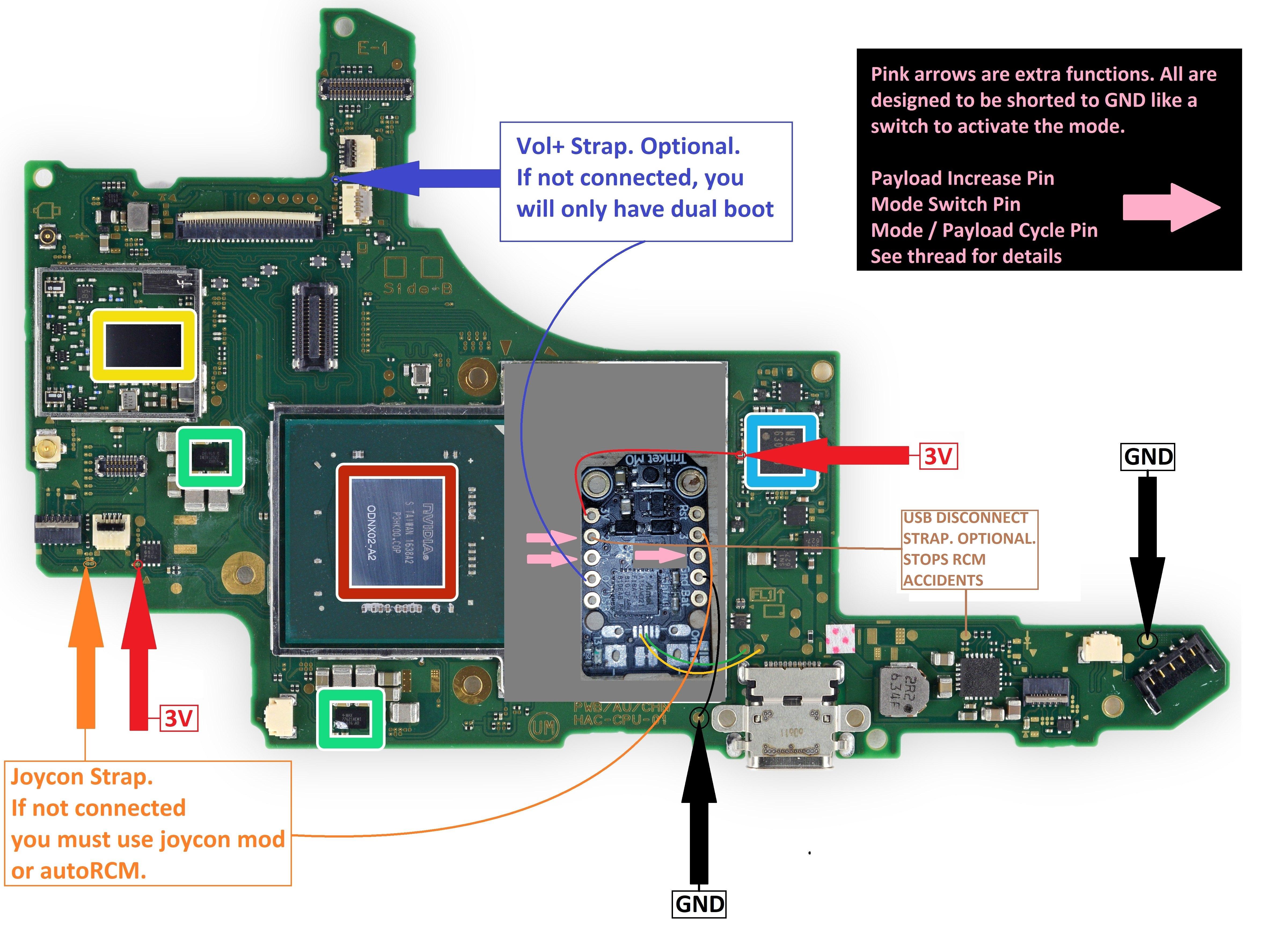 Nintendo Switch CFW + Trinket M0 Modchip – vollautomatisch